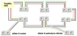 rozeciu-instaliacijos-schema